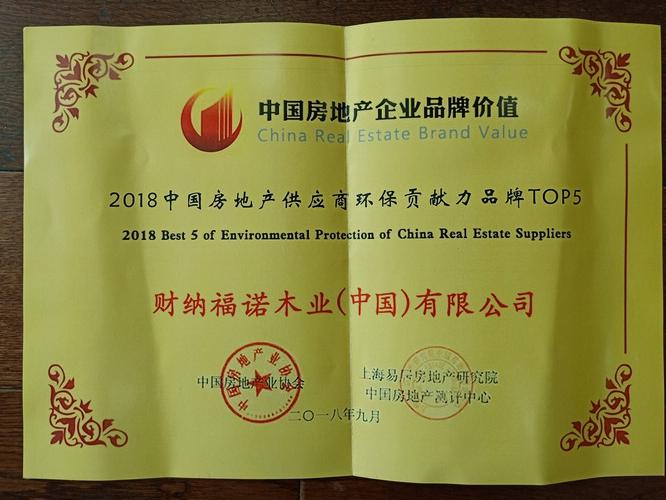 中国房企业品牌价值