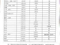 关于湖南公司物流放假通知